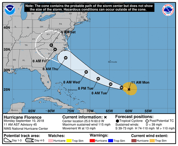 Hurricane Florence Projected Path 2018