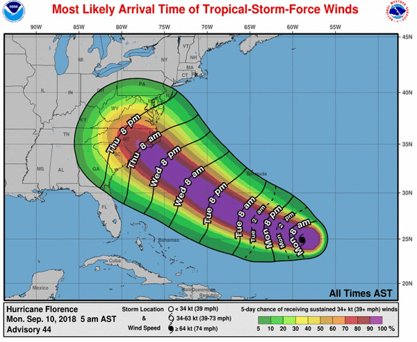 Hurricane Florence Projected Path 2018a