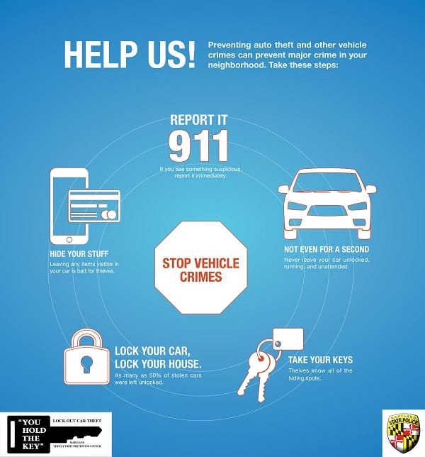 Prevent Vehicle Theft Tips